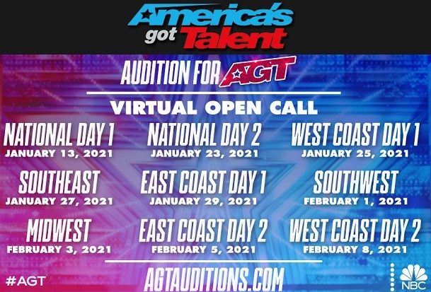 Americas Got Talent Audition Date, Cities